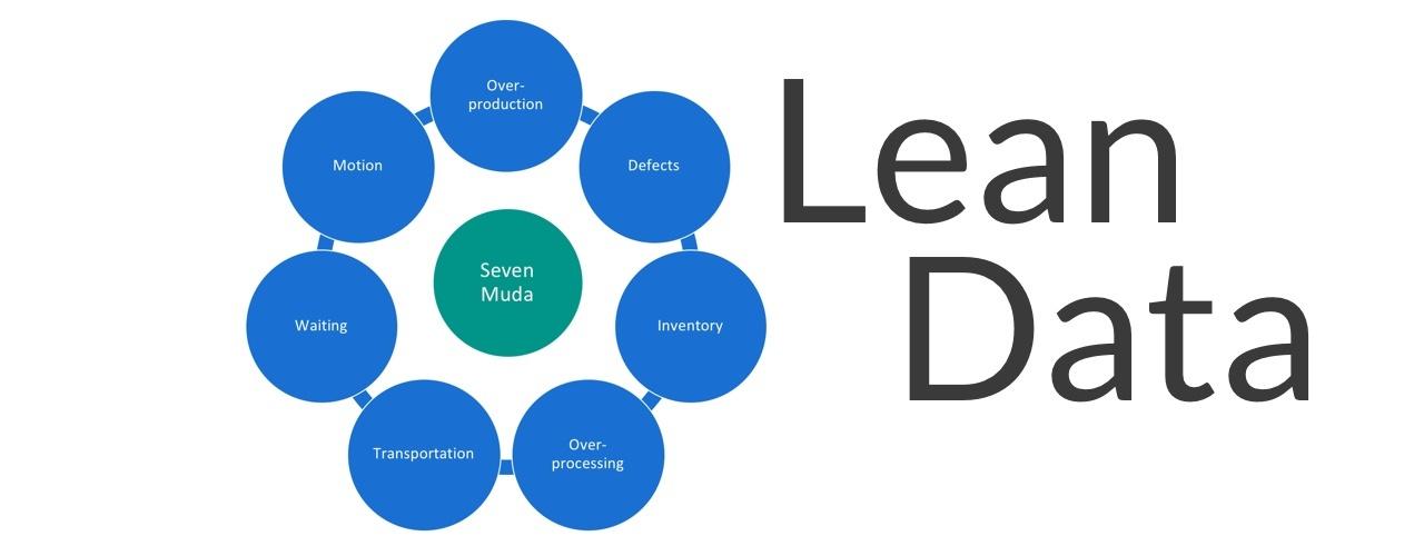 lean-data